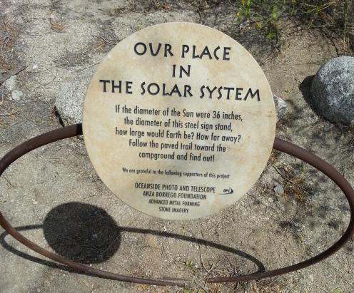 Information Placard Borrego Palm Canyon Visitor Center Trail